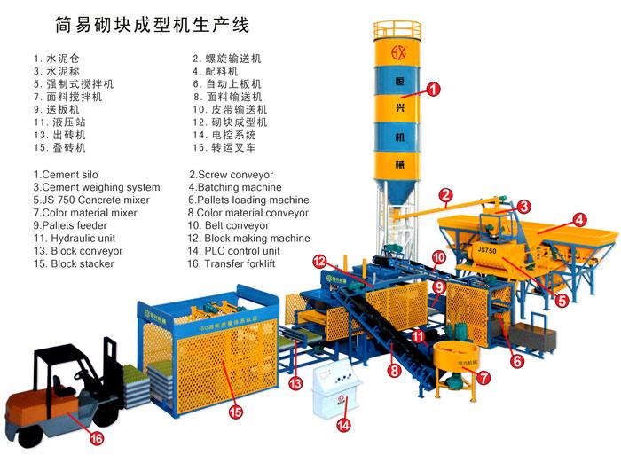 QT5-15混凝土砌块砖机 水泥制砖机